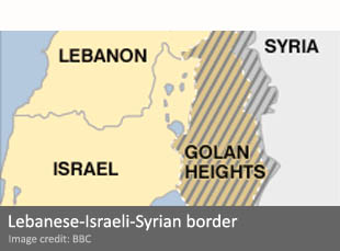 Lebanese-Israeli-Syrian border