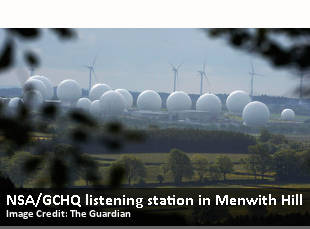 NSA/GCHQ listening station in Menwith Hill