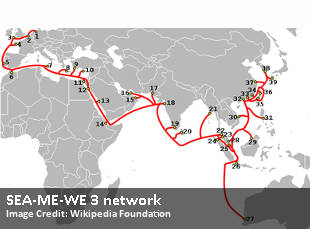 SEA-ME-WE 3 network